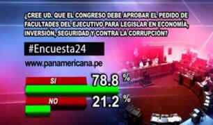 Encuesta 24: 78.8% cree que Congreso debería aprobar pedido de facultades