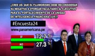 Encuesta 24: 72.7% cree que fujimorismo debe reconsiderar negativa para fortalecer la UIF