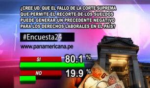 Encuesta 24: 80.1%  cree que fallo de Corte Suprema generará precedente negativo