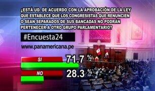 Encuesta 24: 71.7% a favor de ley contra transfuguismo