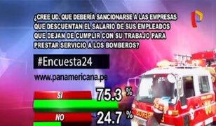 Encuesta 24: 75.3% cree que debe sancionarse a empresas que descuentan sueldo a bomberos voluntarios