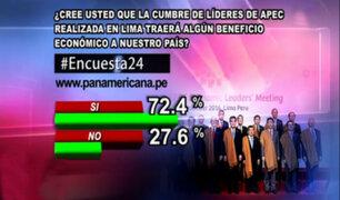 Encuesta 24: 72.4% cree que la Cumbre APEC traerá beneficios económicos a nuestro país
