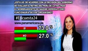 Encuesta 24: 73 % cree que Perú debe retirarse de la FAO tras nombramiento de Nadine
