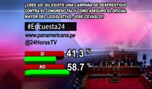 Encuesta 24: 58.7% no cree que exista una campaña de desprestigio contra el Congreso