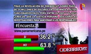 Encuesta 24: 63.8% no cree que agilicen investigaciones para sancionar a responsables en caso Odebrecht