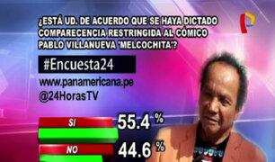 Encuesta 24: 55.4% de acuerdo con que se haya dictado comparecencia restringida a 'Melcochita'