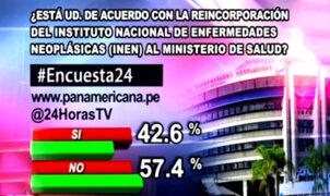 Encuesta 24: 57.4% en desacuerdo que INEN se reincorpore al Minsa