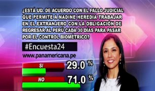 Encuesta 24: 71% en desacuerdo con fallo judicial que permite viajar a Nadine