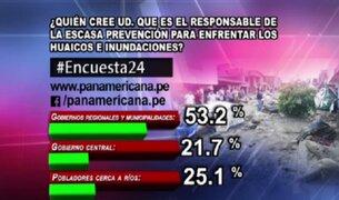 Encuesta 24: 53.2% cree que gobiernos regionales son responsables de escasa prevención ante huaicos
