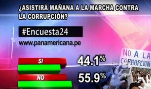 Encuesta 24: 55.9% no participará en marcha contra la corrupción