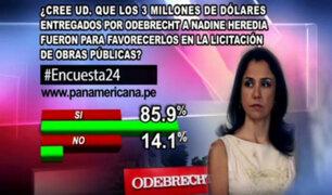 Encuesta 24: 85.9% cree que dinero de Odebrecht fue para favorecer licitaciones