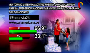 Encuesta 24: 66.9% ha colaborado con donaciones ante la emergencia nacional en el país