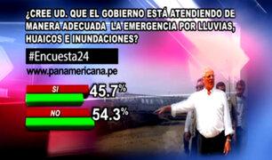 Encuesta 24: 54.3% cree que el gobierno no atiende adecuadamente la emergencia en el país