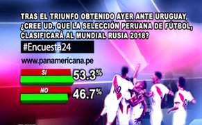 Encuesta 24: 53.3% cree que la selección peruana clasificará la mundial Rusia 2018