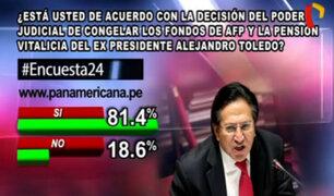 Encuesta 24: 81.4%, a favor de congelar fondos de AFP a Toledo