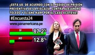 Encuesta 24: 87.2% de acuerdo con pedido de prisión preventiva para Toledo y Eliane Karp
