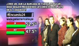 Encuesta 24: 52.5% cree que Fuerza Popular debe presidir comisión Lava Jato