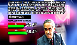 Encuesta 24: 56.4% cree que no existe persecución política contra Duberlí Rodríguez