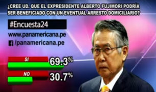 Encuesta 24: 69.3% cree que Alberto Fujimori tendrá arresto domiciliario