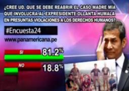 Encuesta 24: 81.2% cree que se debe reabrir caso Madre Mía que involucra a Ollanta Humala