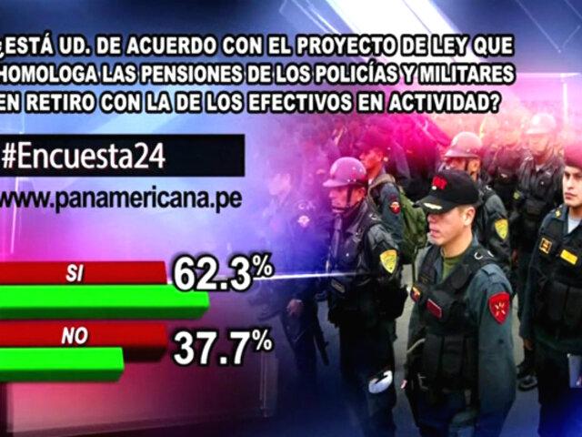 Encuesta 24: 62.3% de acuerdo con homologación de pensiones de FFAA y PNP