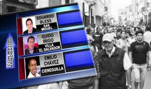 Estos son los alcaldes de Lima con mayor aprobación, según CPI