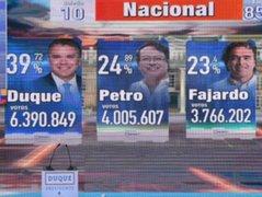 Iván Duque lidera resultados de elecciones presidenciales en Colombia