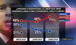 Encuesta Datum: desaprobación de Luis Galarreta se incrementa a 71%