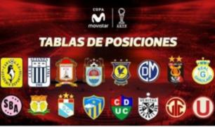 Torneo Apertura 2018: mire la tabla de posiciones tras la fecha 9