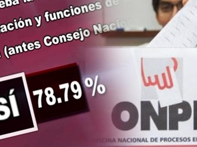 ONPE: así van los resultados oficiales del Referéndum al 86.1%