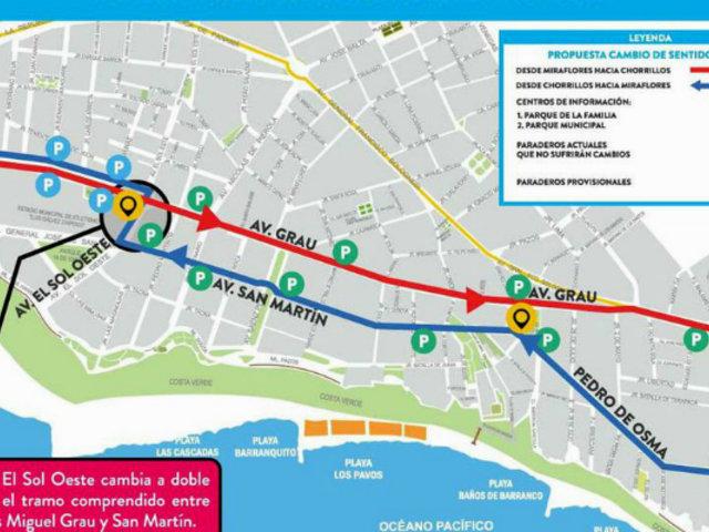 Barranco: cambiarán temporalmente el sentido de avenidas Miguel Grau y San Martín