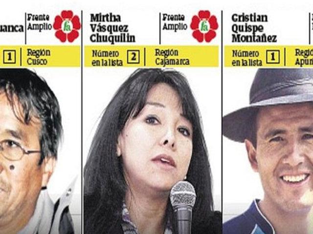 Elecciones 2020: estos son los candidatos radicales que buscan un lugar en el Congreso