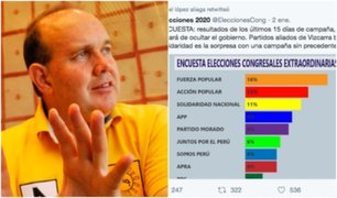 Elecciones 2020: secretario general de Solidaridad Nacional difunde encuesta falsa