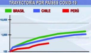Exministra de Salud explica curva de contagio en América Latina