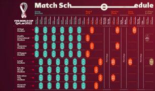 ¡Es oficial! FIFA presenta calendario del Mundial de Qatar 2022