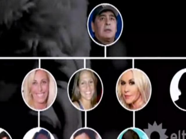 ¿Quiénes heredarán la fortuna de Diego Maradona?