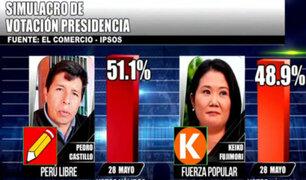 Se acortan las distancias: Pedro Castillo obtiene 51,1% y Keiko Fujimori 48,9%, según simulacro de Ipsos