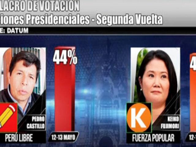 Última encuesta de Datum de simulacro de votación: Pedro Castillo 44% y Keiko Fujimori 41%