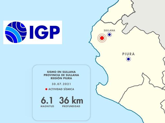 IGP: Sismo sacudió con intensidad a Sullana porque epicentro se ubicó a solo 36 km de profundidad