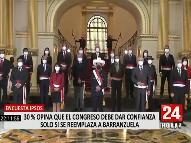 Ipsos: 30% considera que Congreso debe dar voto de confianza al Gabinete solo si se reemplaza a Barranzuela
